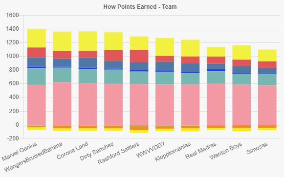 How-points-earned-Team